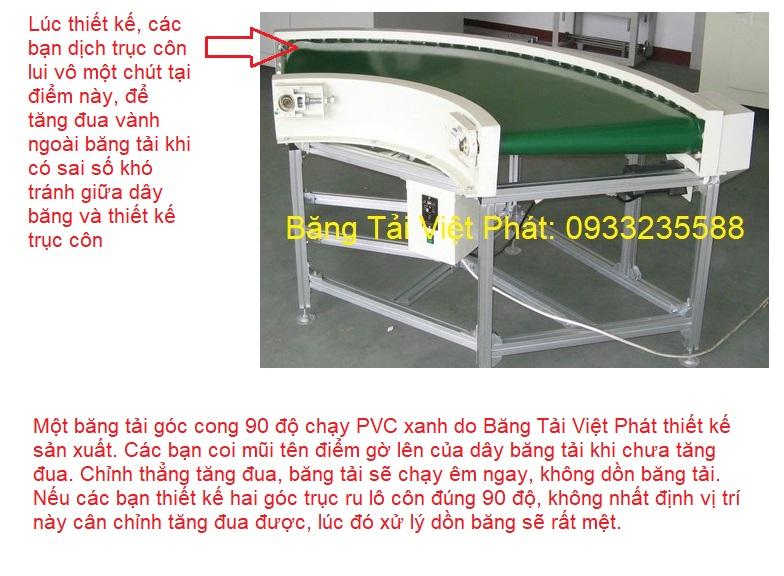 băng tải góc cong PVC