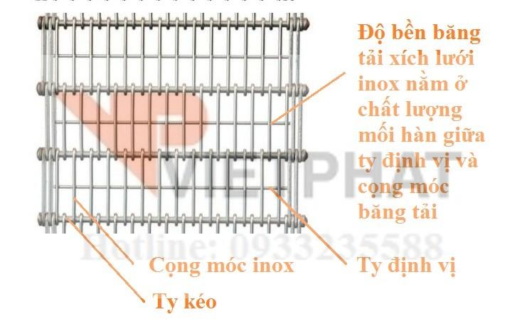bang-ta-thuy-san