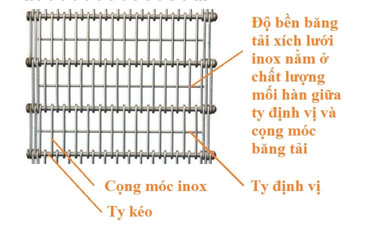 xich-luoi-inox