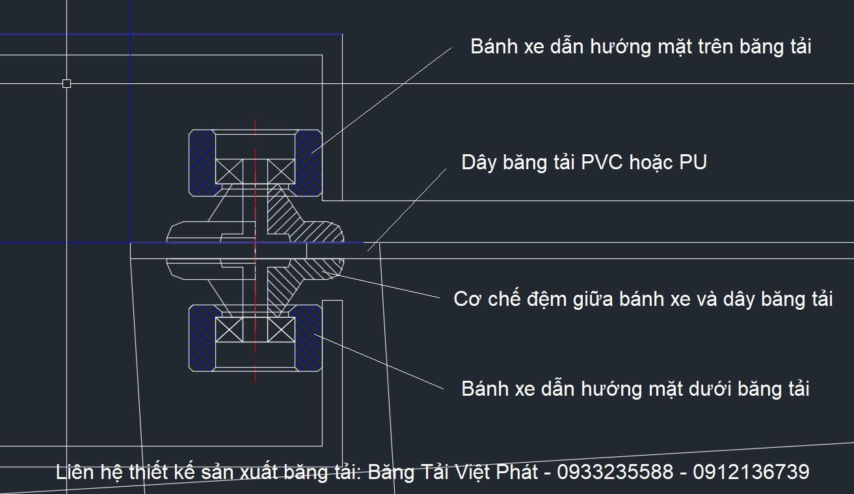 thiết kế bánh xe dẫn hướng băng tải góc cong