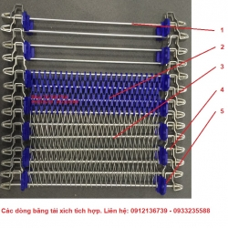 Combined Stainless Steel Mesh Belt