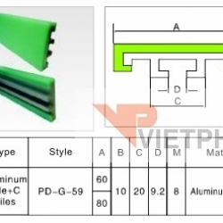 Conveyor Wear Strips Side Guides