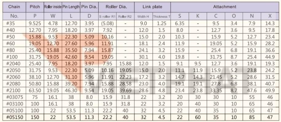 bảng tra thông số kỹ thuật xích sên
