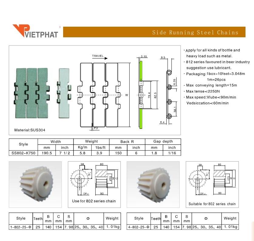 Catalog kỹ thuật băng tải xích inox 802 K750
